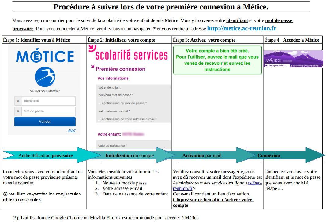 procedure_pour_se_connecter_ a_metice